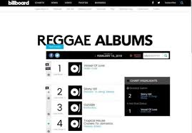 Burna Boy Charts For The Second Time On Billboard Reggae