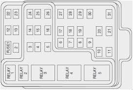 2004 ford f150 fuse panel diagram luxury fuse panel diagram for 2000 2004 ford f150 fuse panel diagram best 1997 2004 ford f150 fuse box diagram fuse diagram