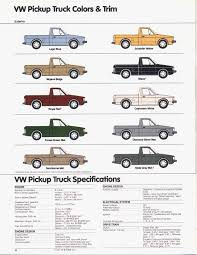 VW Caddy Rabbit pickup specs - The Fast Lane Truck