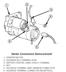 jeep starter wiring wiring diagram centre jeep starter wiring