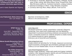 resume:Delight Free Fearsome Free Resume Critique Service Terrifying Free  Resume Samples For Customer Service