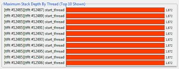 Thread Depth Chart Arm Ds 5 Using Arm Streamline 7 7 The Maximum Stack Depth