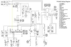 wolverine 450 wiring diagram wiring diagram 04 yfz 450 wiring schematic diagram wiring diagrams bestyfz 450 wiring schematic new era of wiring