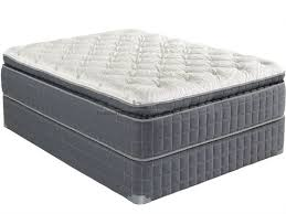 mattress and box spring. pillow top mattress height: 14\ and box spring