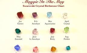 Swarovski Crystal Birthstone Chart Hooked On Beads Escapades Of A Sahm History And Meaning Of