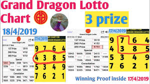3rd Prize Grand Dragon Lotto Chart For 18 4 2019 Youtube