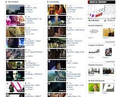 Myvideo Charts Consuelo 1 On Myvideo De New Music Video Charts 8 On My
