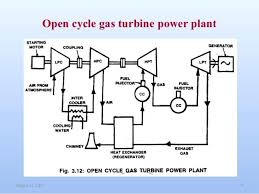 simple cycle gas turbine power plant layout mechanical engineering gas engine power plant layout simple cycle power plant schematic gas turbine diagram