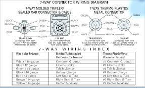 gmc sierra trailer wiring diagram dodge ram 7 pin trailer wiring diagram gmc sierra trailer wiring diagram as well as 7 pin trailer wiring diagram dodge schematic diagram