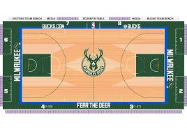 Full Season 2019 20 Milwaukee Bucks
