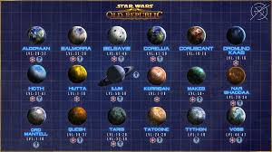 Planet Alignment Chart Planet List And Alignment Poster Swtor