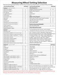 Baby Brezza Formula Chart Pdf Baby Brezza Formula Chart Gallery Of Chart 2019