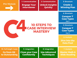 c4 crack the case crash course group subscription mbacase c4 crack the case crash course group subscription
