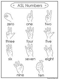 Sign Language Chart Printable 5th Grade American Sign Language Printables Teachers Pay