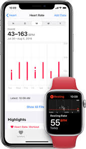 Heart Beats Per Minute Chart Your Heart Rate What It Means And Where On Apple Watch You
