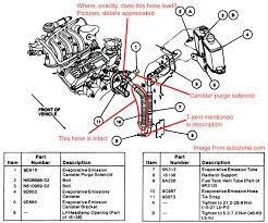 1998 ford taurus parts diagram wiring diagram libraries 1995 ford taurus v6 engine diagram everything about wiring diagram u20221998 ford taurus v6 engine