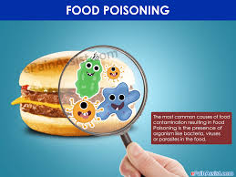Image result for food poisoning
