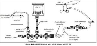 nmea 2000 archive yachting and boating world forums