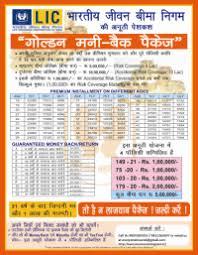 Sahara Scheme Chart Pdf All India Postal Employees Union