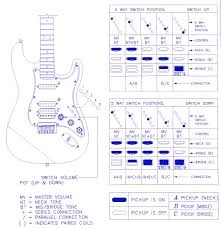 hss strat tone controls fender stratocaster guitar forum