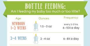 Newborn Feeding Ounces Chart Bottle Feeding Am I Feeding My Baby Too Much Or Too Little