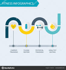 Fitness Wellness Infographics Template Bodybuilding Cardio