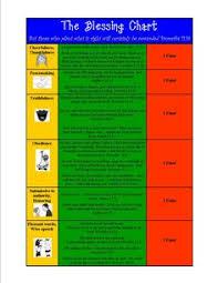 31 Best Discipline Images Kids Behavior Behaviour Chart
