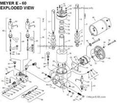 meyers plow wiring diagram meyers image wiring diagram meyer snow plow parts diagram meyer image about wiring on meyers plow wiring diagram