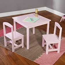 Factors To Consider While Buying Childrens Bedroom Furniture ...