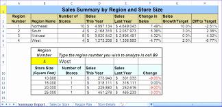 Sales Analysis Template Payroll Analysis Spreadsheet Elegant Restaurant Operations 21