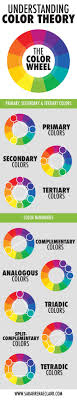 A secondary color is a color made by mixing of two primary colors in a given color space. Understanding Color Theory The Basics Sarah Renae Clark Coloring Book Artist And Designer