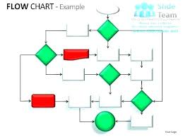 Flow Chart Template Free Download Process Flow Diagram Template Production Process Flow Chart