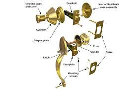 door handle parts diagram. Kwikset Door Lock Parts Diagram Hardware Terminology Handle F