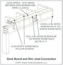 Deck Joist Span Chart Twhouse Org