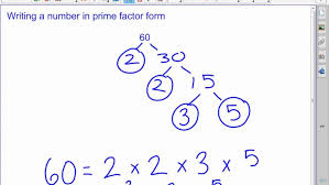 writing numbers in prime factor form you factored of a quadratic equation maxresde factored form form