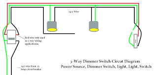 can you put a dimmer switch on led lights beautiful best dimmer switch for led lights