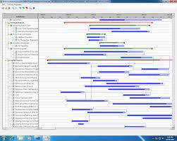 Asp Gantt Chart Software Free Download