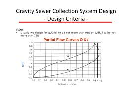 Sewer Pipe Grade Chart Lecture6 Wastewater Systems 3
