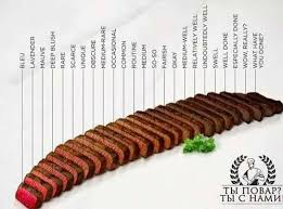 Bacon Doneness Chart Pin By Life Filler On Eat Meat Chicken Beef Beacon