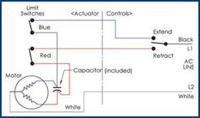 spa linear actuator specifications linear actuator spa series wire diagram