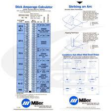 Stick Welding Amperage Chart Stick Smaw Calculator