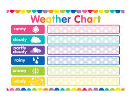 Weather Chart Just Teach Weather Chart