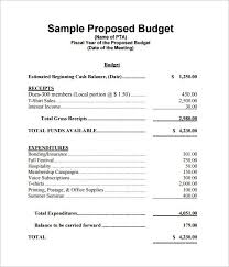 template budget proposal office sample budget proposal office budget ...