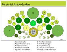 Small Picture Shade garden would love this under my HUGE tree Garden