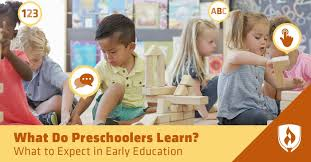 Little Lights Preschool West Fargo What Do Preschoolers Learn What To Expect In Early