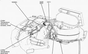 2006 ford explorer blower motor on high at all times 2006 Explorer Engine Diagram or manual? one has a blower motor speed controller(auto) and the other has a resistor(manual) see if there are any codes stored in 2006 ford explorer 4.0 engine diagram