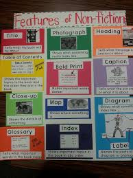 Nonfiction Text Features Anchor Chart Printable Copy Of Text Features Ri 3 5 Lessons Tes Teach