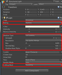 View Or Not Show Game Editor Do Unity View Shadows In The - My –