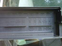 chrysler town and country fuse box diagram town country fuse box chrysler town and country fuse box diagram fuse town amp country fuse box diagram at 2005
