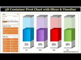 Pivot Chart Youtube 3d Container Pivot Chart With Slicers And Timeline Youtube